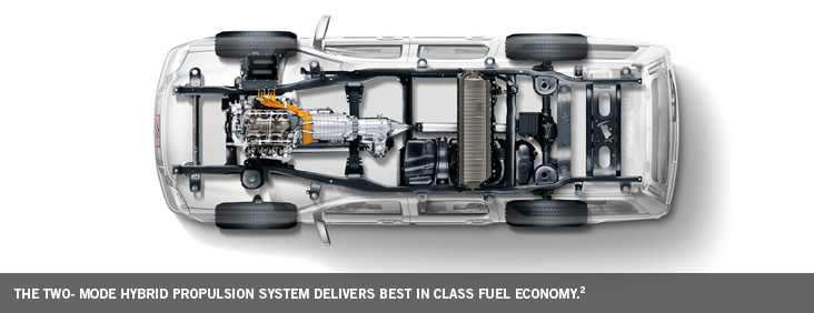 Yukon_denali_hybrid_fuel_1.jpeg