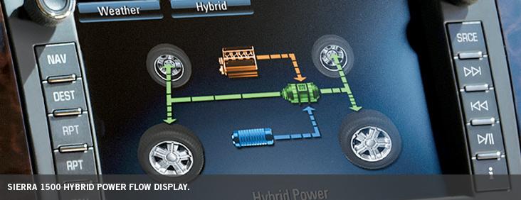 sierra_1500_hybrid_tech_1.jpeg