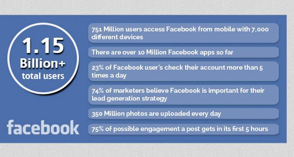 social-media-stats-FB.jpg