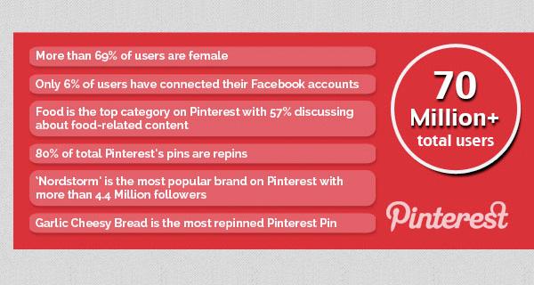 social-media-stats-PI.jpg