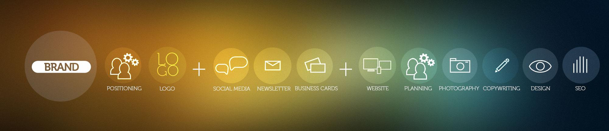 Brand-packages-3.jpg