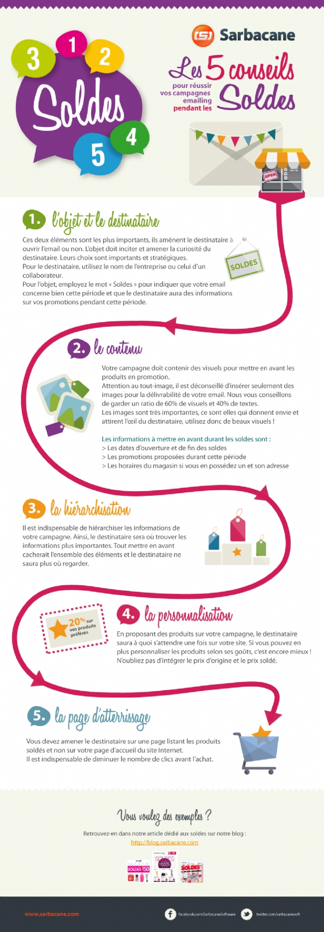 conseils-reussir-ses-campagnes-mailing.jpg
