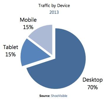 mobile-commerce.jpg