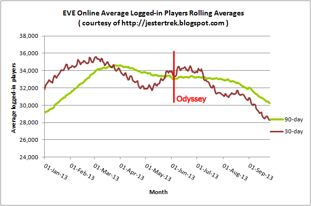 eve-players-odyssey.png