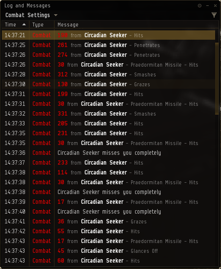 "The Circadian Seekers are inflicting more damage on capsuleer ships, using ""Praedomitan Missiles""."