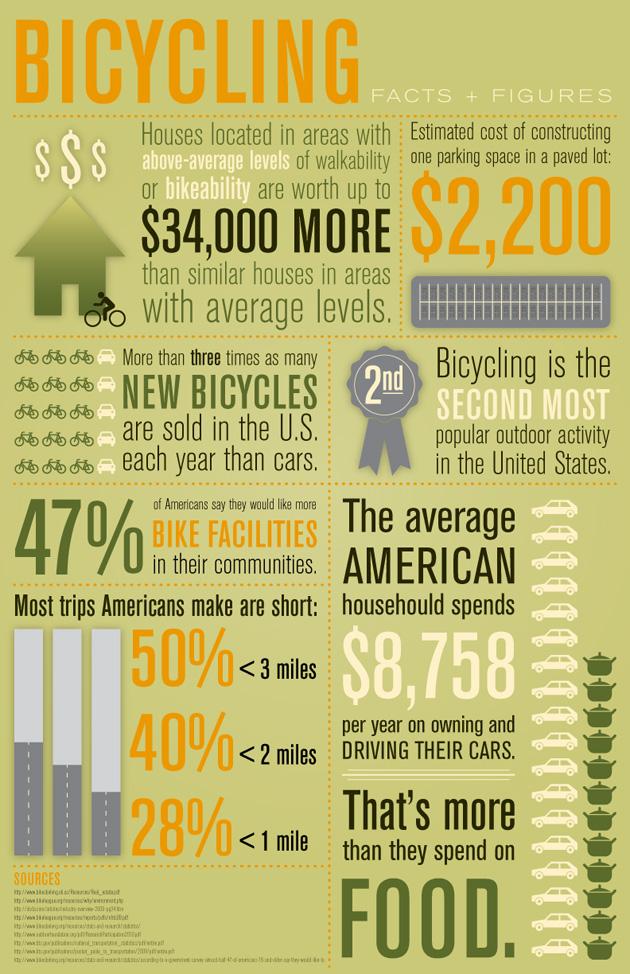 bicyclingstats.jpg