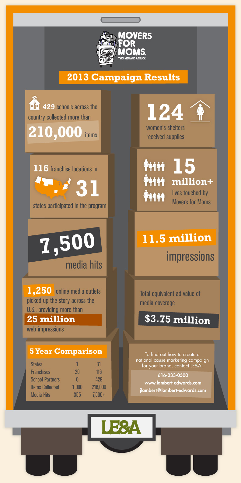 movers-for-moms-infographic.jpg