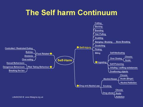 stress-management-self-harm