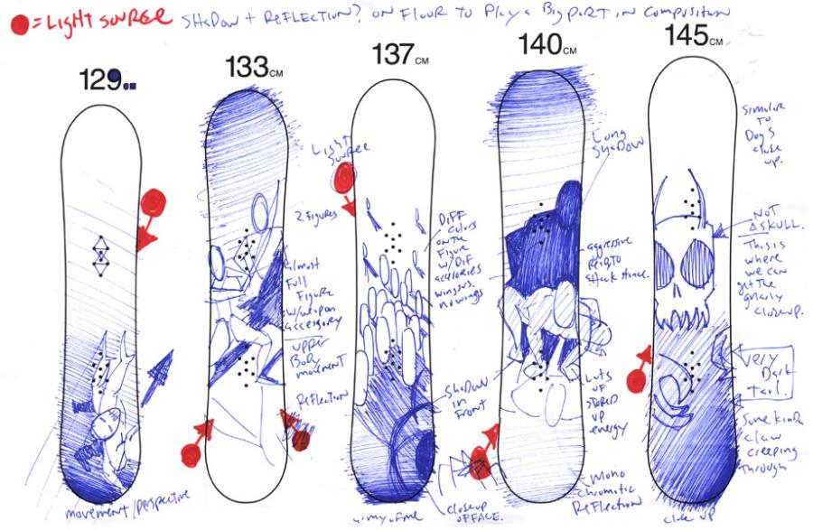 Burton Snowboards, Punch line