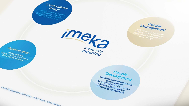 Totem-Creative-Design-&-Branding_Imeka-Model.jpg