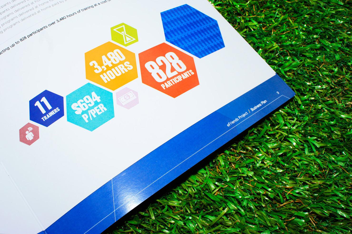 Totem-Creative-Design-&-Branding_Efriend-Business-Plan5.jpg