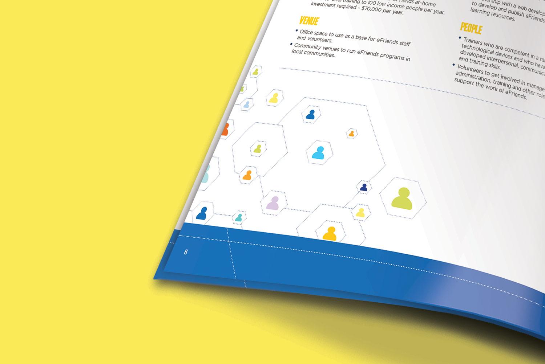 Totem-Creative-Design-&-Branding_Efriend-Business-Plan20.jpg