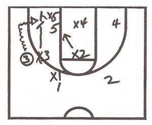 basketball-drills1-300x247.jpg