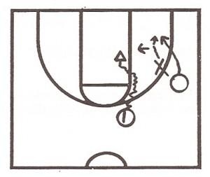 basketball-drills21-300x253.jpg