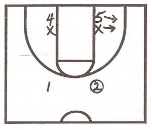 basketball-drills4-300x257.jpg