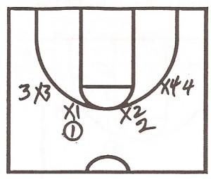 basketball-drills6-300x255.jpg