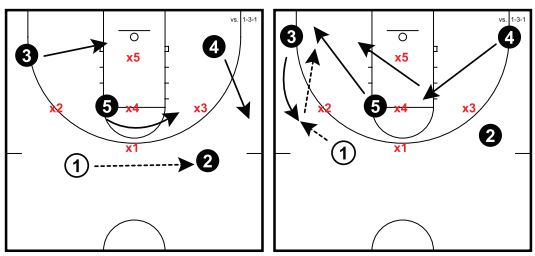 basketball-plays-1-3-11.jpg