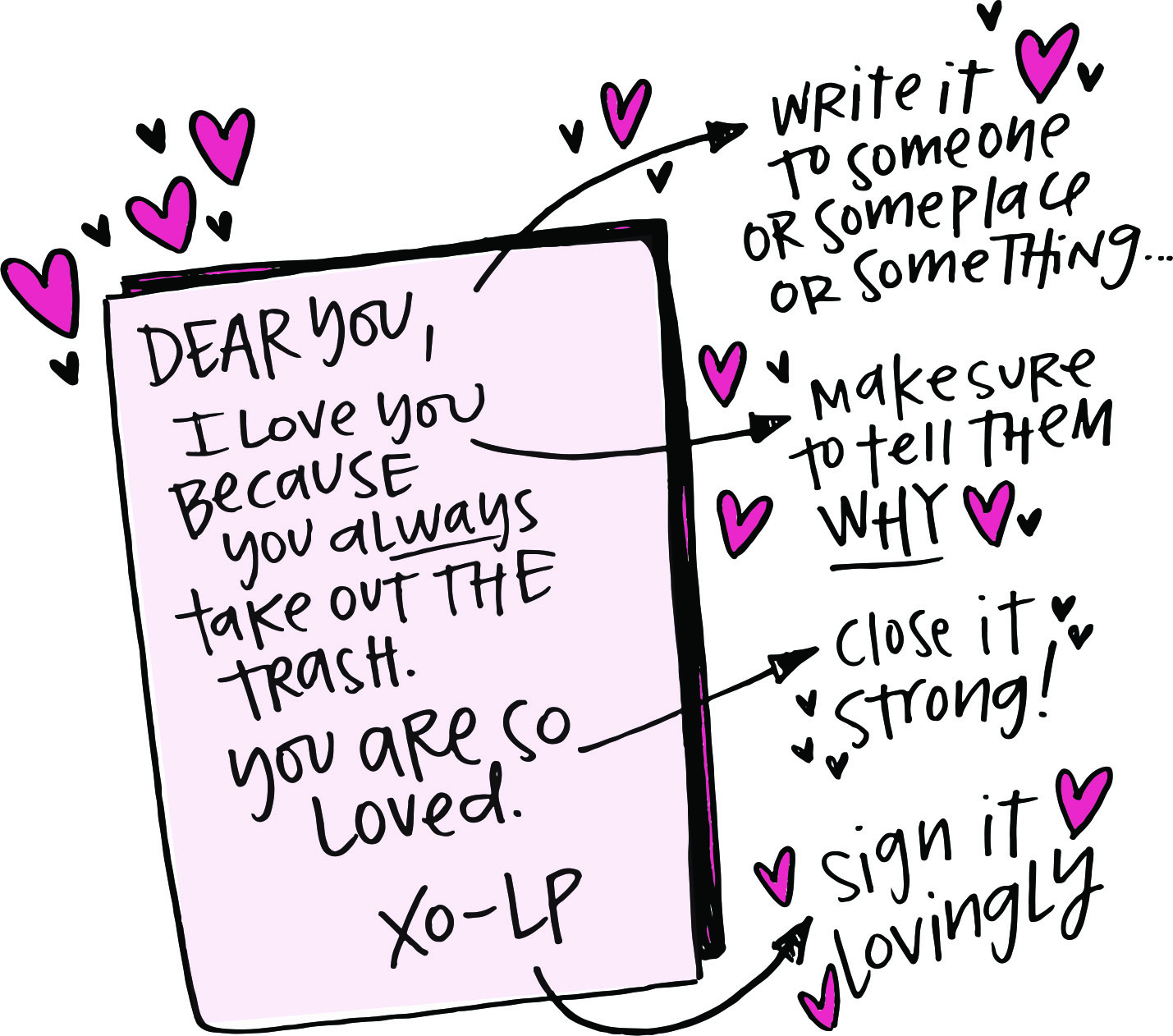 Dear You- a love letter how to.jpg