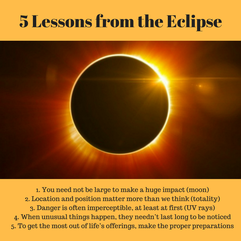 Lessons from today's eclipse