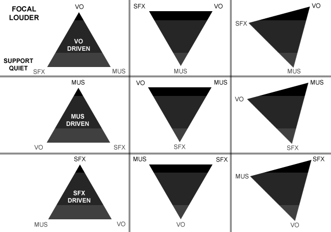 3_Soundtrack_Elements_Triangle.jpg
