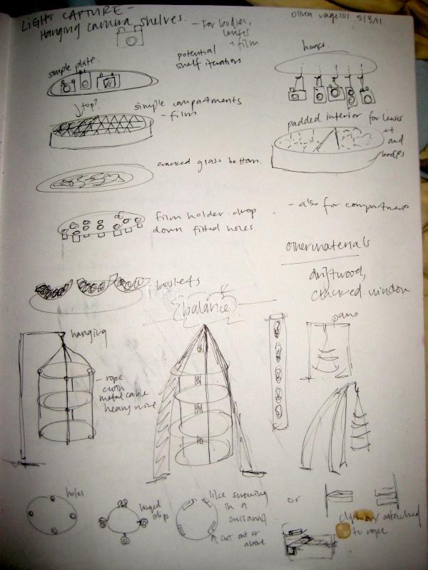 Initial brainstorming sketches.