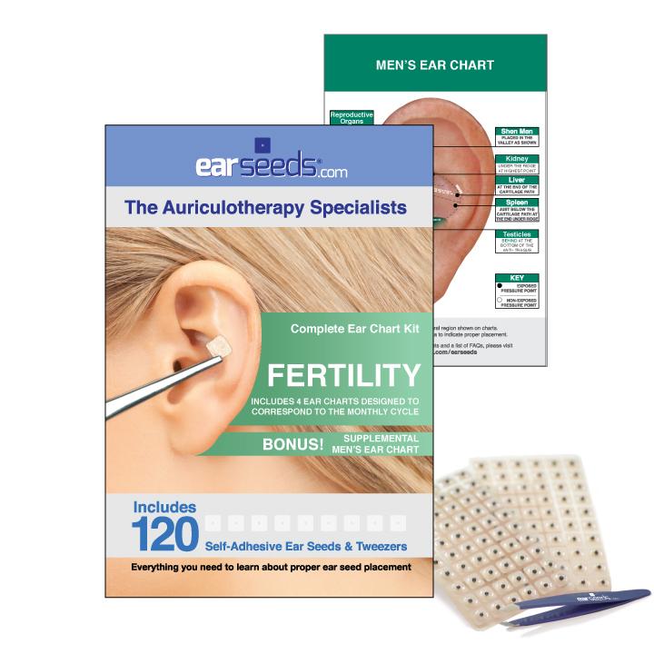 Fertility Ear Seed Kit.jpg