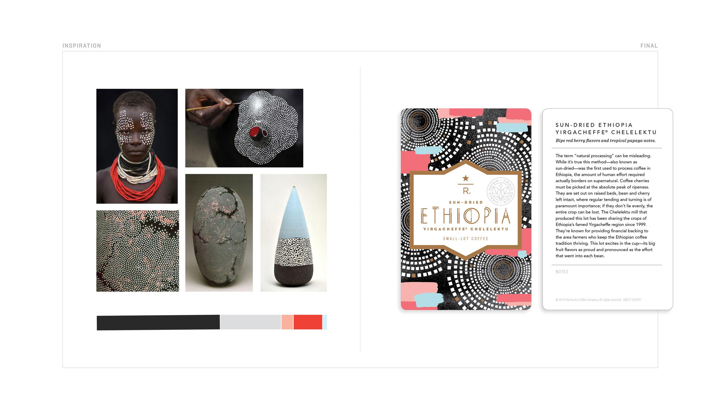 Ethiopia-Chelelektu-Reserve-Cards-INSPIRATION.jpg