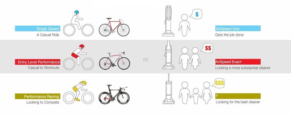 Brand+Evolution+Graphic+Slide+Show+4.jpg