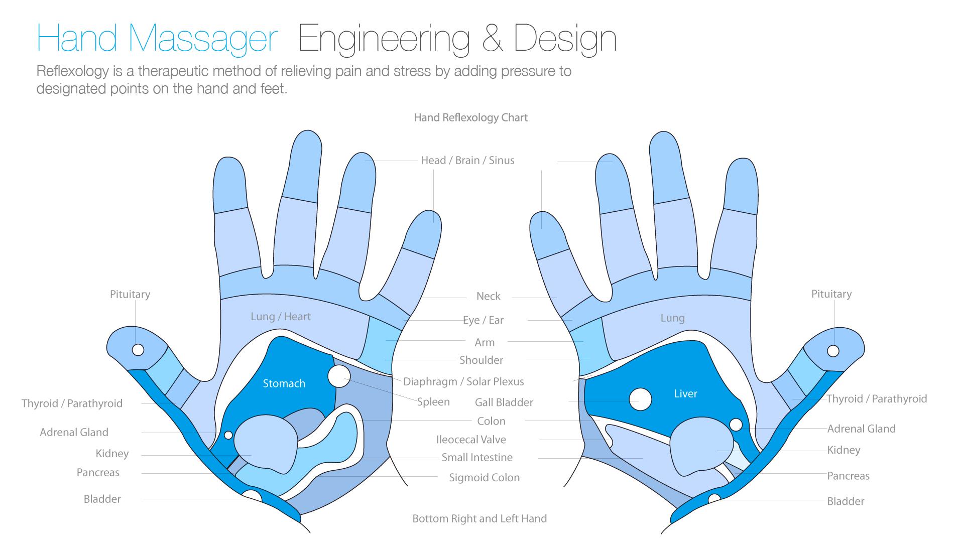 Project Slide Images Massager_2.jpg