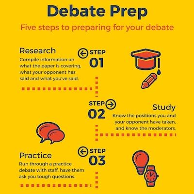 bpclosing_debate-prep_thumb.jpeg