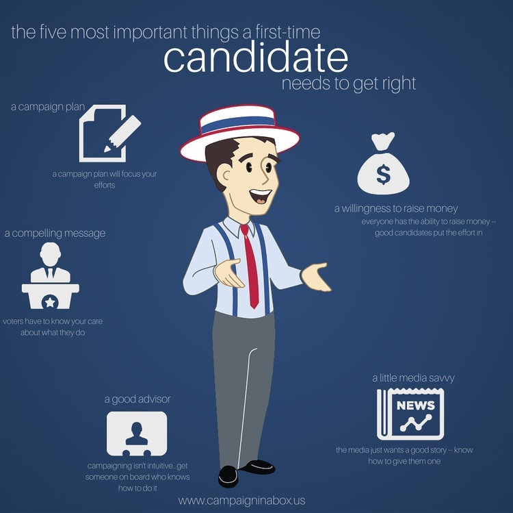 First time candidates need a good advisor, a little media savvy and a few other qualities ( download pdf )