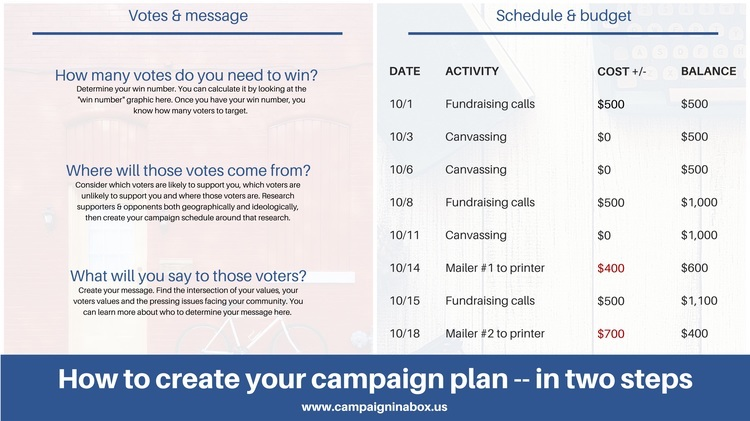 The two step campaign plan
