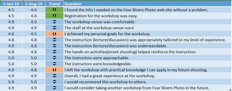 Workshop Survey Results.jpg