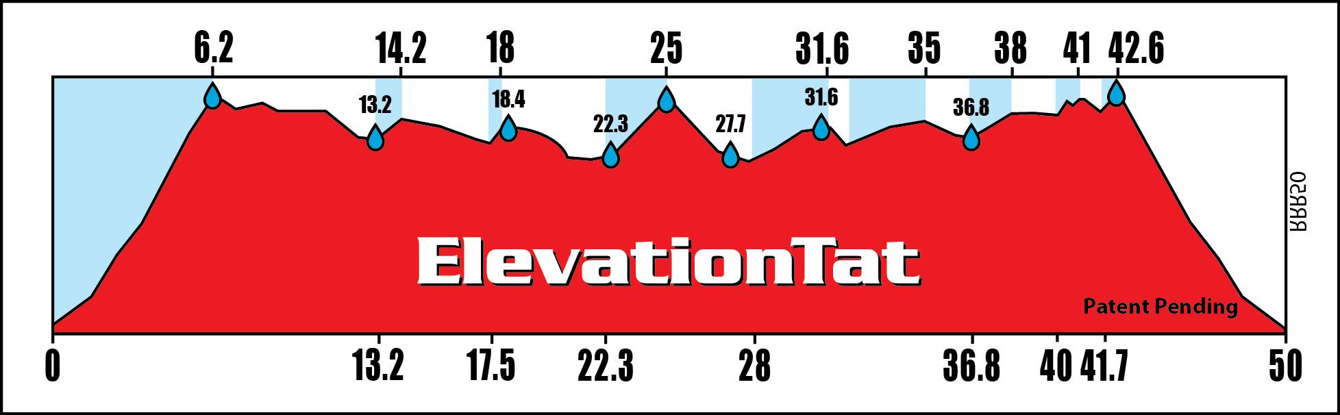 50 Elevation