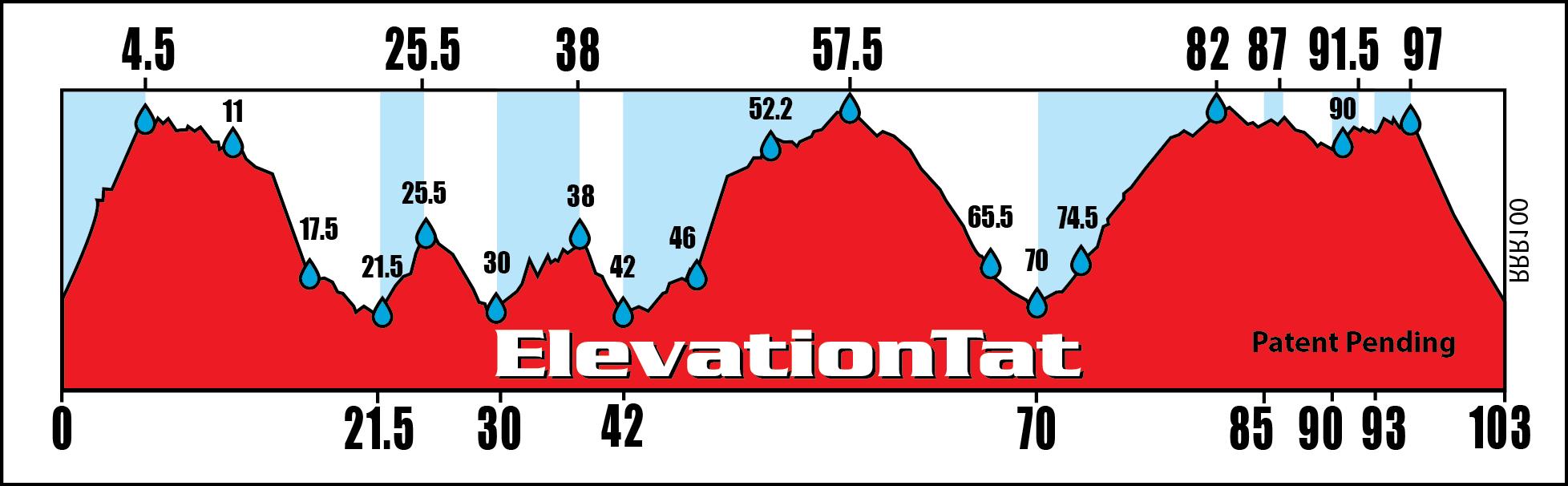 100 Elevation