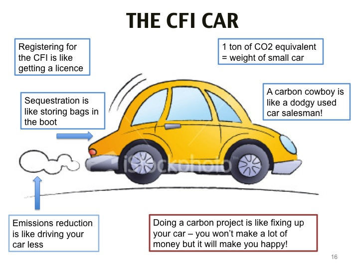 The ERFCar explains some of the basic concepts