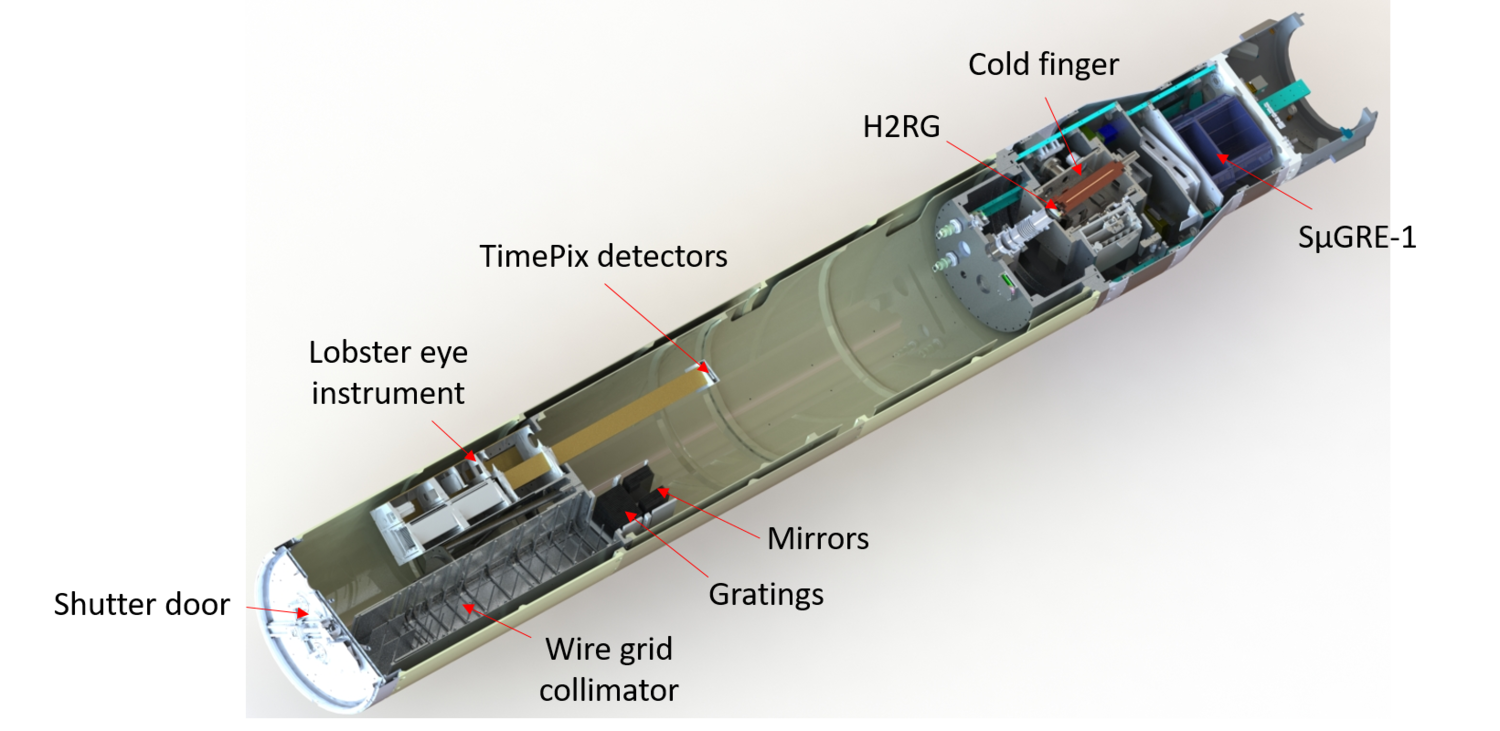 CAD OF WRXR SHOWING THE OPTICS (WIRE GRID COLLIMATOR), TELESCOPE VOLUME AND DETECTOR. THE LOBSTER EYE EXPERIMENT THAT IS BEING DEVELOPED IN COLLABORATION WITH RIGAKU AND THE CZECH TECHNICAL UNIVERSITY IN PRAGUE IS ALSO SHOWN.