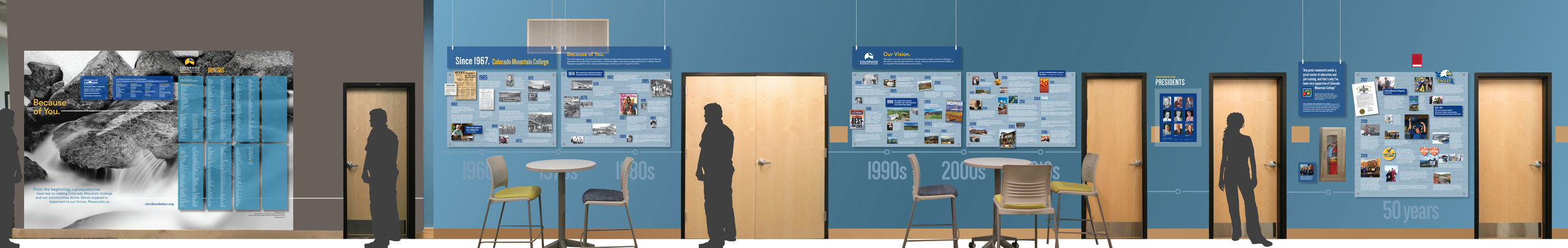 Glenwood Springs : Morgridge Commons Meeting & Conference Center 50th Anniversary panel design (West wall)