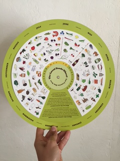 Bay Area Local Foods Wheel - hangs in my kitchen and is a great reminder to eat seasonally!