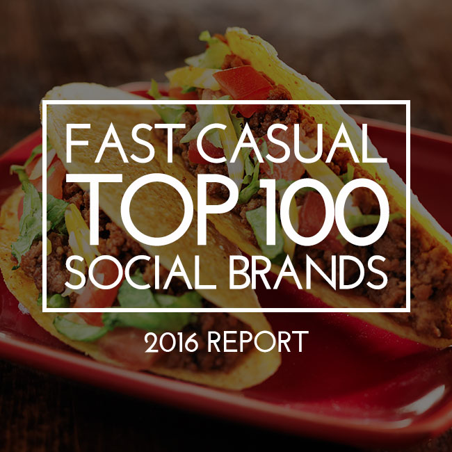 Fast Casual Top 100 Social Brands - 2016 Report