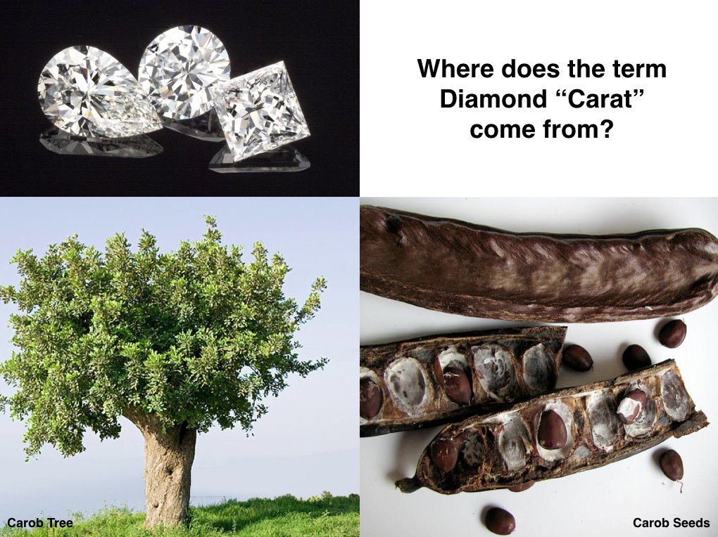 Term Diamond Carat.jpg