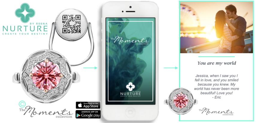 App_HowItWorks_NurtureByReena_ReenaAhluwalia.jpg