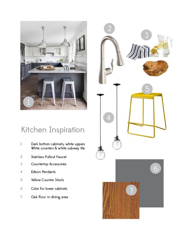 kitchenmoodboard.jpg