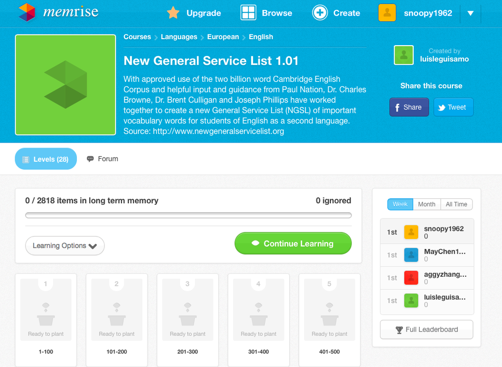 NGSL Other — New General Service List