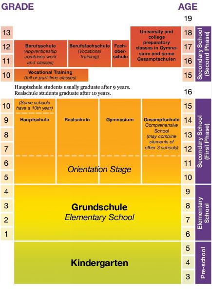 german school system.jpg