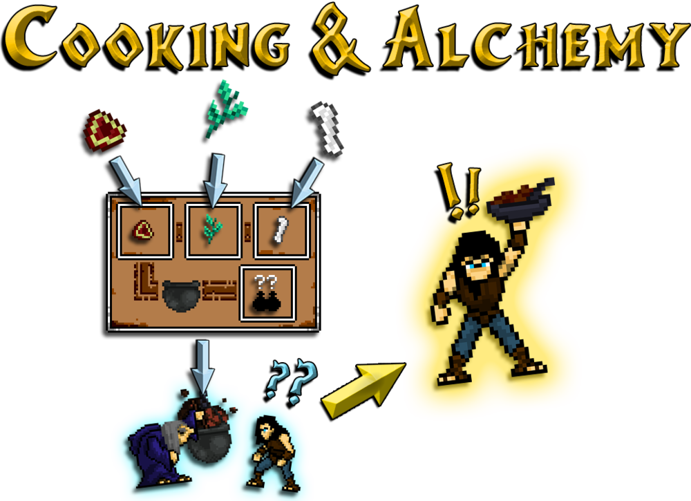 01---Cooking-and-Alchemy.png