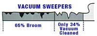 compare-vacuum.jpg