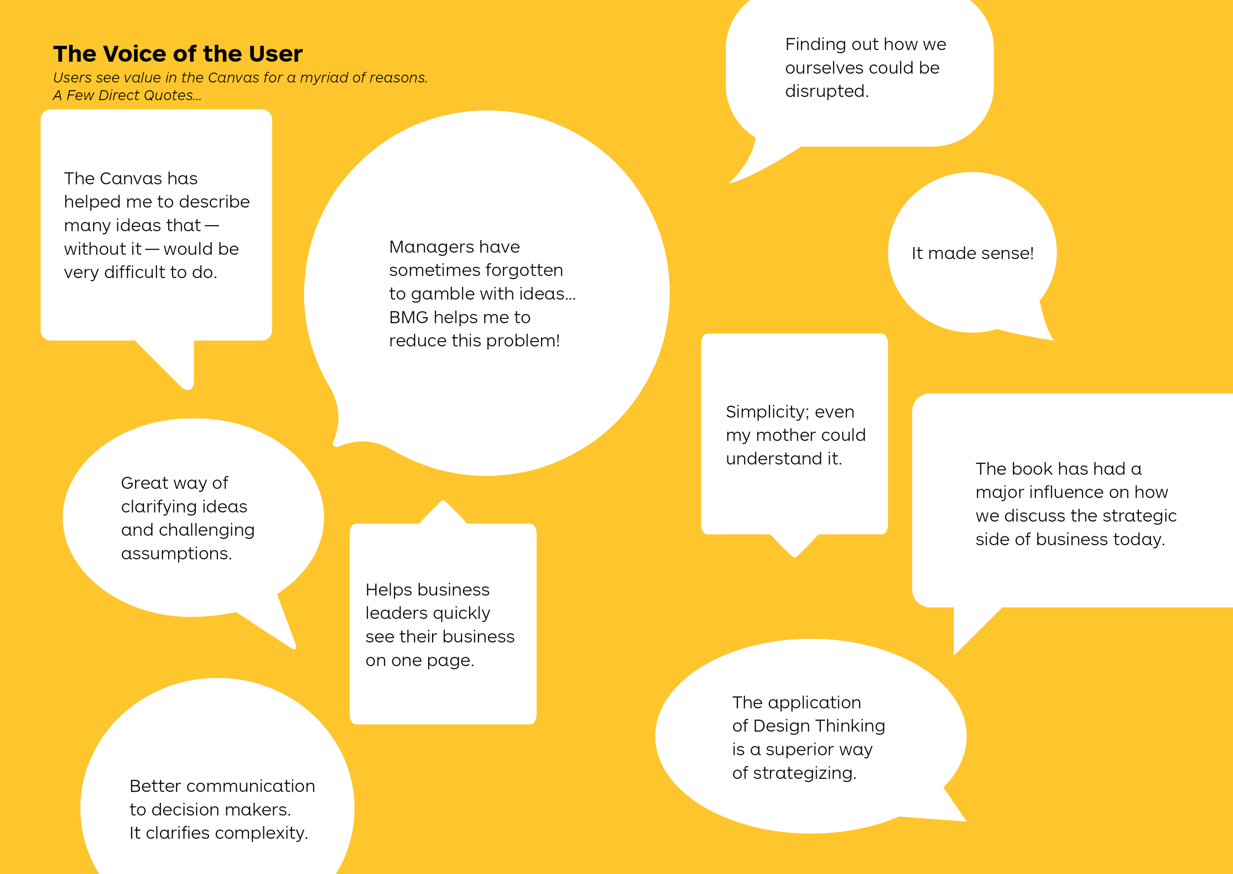 How adopters find value in the Business Model Canvas in a few quotes.