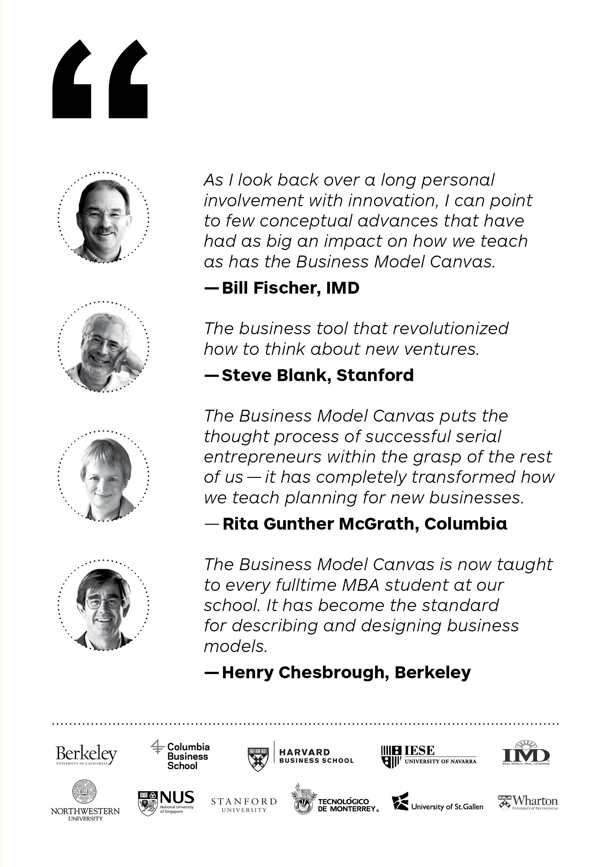 Business Model Canvas Teaching