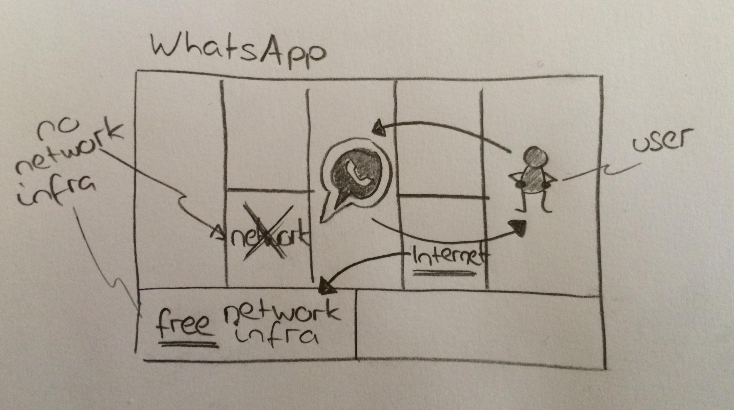 whatsapp-business-model.png